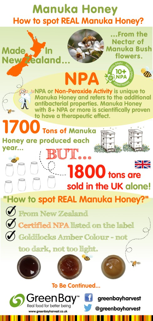 infographic_manuka_honey