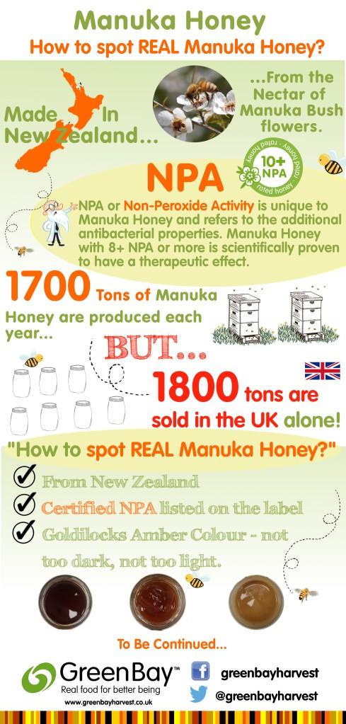 infographic_manuka_honey